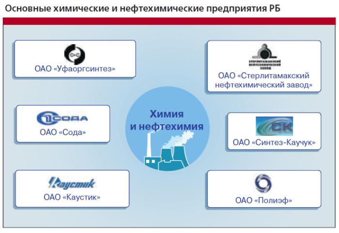 подобранное акционерное общество салаватский химический завод новинок термобелья